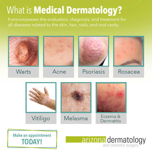 What is medical dermatology?