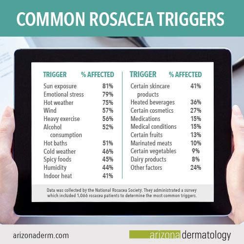 Common Rosacea Triggers | Arizona Dermatology